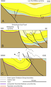 late neoproterozoic to permian tectonic evolution of the quebec
