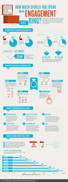 average cost of engagement ring wedding rings average cost of engagement ring 2015 how much