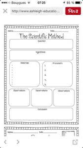 étapes de la démarche scientifique identification science