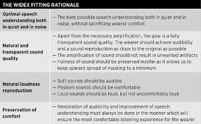 Words Of Comfort In Time Of Loss What Is A Good Hearing Aid Sound Quality And Does It Really