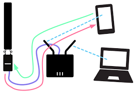 how to setup and configure your wireless router with ip access point setup guide commotion wireless