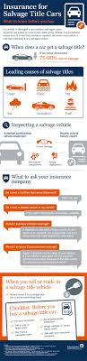 full size of home insurance free auto insurance quotes car insurance for young drivers
