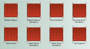 Brick Patio Design Patterns by Patio Paver Patterns Laura Williams