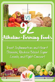 92 alkaline foods that fight cancer inflammation diabetes and