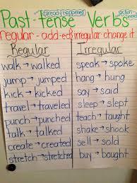 simple past tense regular and irregular verb anchor chart a peek