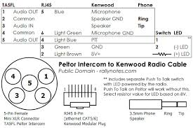 xlr mic wiring diagram wiring diagram weick