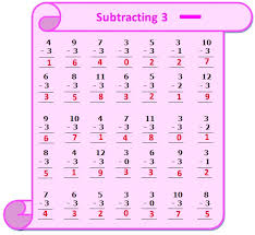 worksheet on subtracting 3 questions based on subtraction