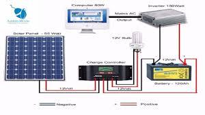 solar system installation youtube
