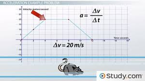 determining acceleration using the slope of a velocity vs time