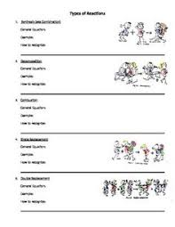 chemical reaction short quiz chemical reactions first page and