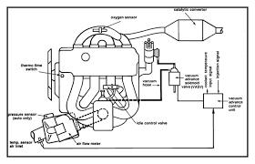 bmw wiring diagram of bmw diamond key diagram 05456 oil pressure