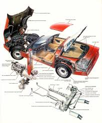 85 corvette engine corvette s c4 buyers guide