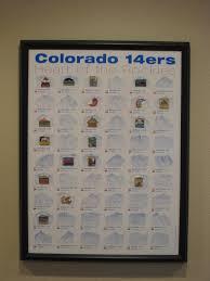 Colorado Fourteeners Map by 14er Map 14ers Com