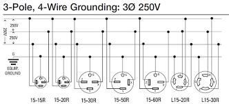 30 4 wire plug wiring diagram diagram wiring diagrams for diy