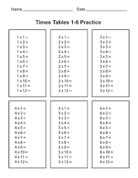 times tables practice sheets blank times table in the classroom pinterest math