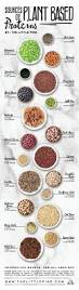best 25 list of grains ideas on pinterest grains list