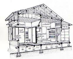 Japanese House Layout Japanese Traditional House Plan Layout House Best Art