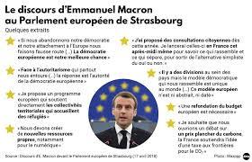 parlement europ n si e discours d emmanuel macron devant le parlement européen boursorama