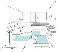Kitchen Design Measurements Best 20 Wheelchair Dimensions Ideas On Pinterest Bathroom Plans