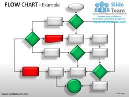 decision tree flow chart powerpoint presentation templates