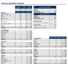 personal finance template free family monthly budget planner