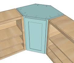 Door Hinges For Kitchen Cabinets Door Hinges Kitchen Cabinet Corneringes Europeaningescorner