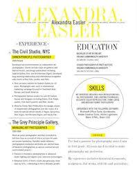 right resume format best resume examples online loft resumes