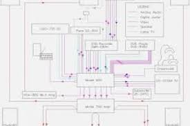 indian house wiring basics pdf wiring diagram