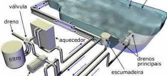 Famosos Piscinas: O sistema de drenagem, bomba e filtro - Reforma Fácil &FO71