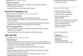 resume skills and abilities list exles of synonym resumes sweetlooking quick learner synonym entracing fantastical