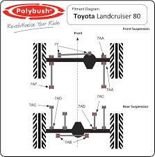 wiring diagram 80 series landcruiser travelwork info