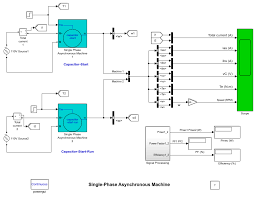 single phase asynchronous machine matlab u0026 simulink