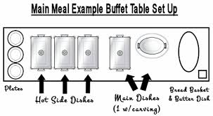 how to set up a buffet table how to set buffet table how to set up a buffet table how to set up a