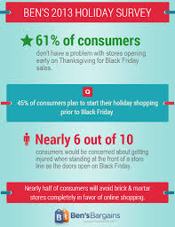 let s it shoppers want black friday to begin on thanksgiving