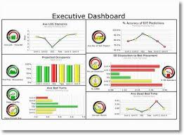 Excel Kpi Dashboard Exles by The Dashboard An Alternative To Crappy Dashboards
