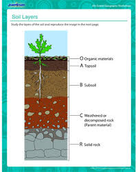 soil layers u2013 free geography printable worksheet for kids u2013 jumpstart