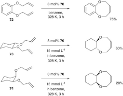 custom cluster v shaped ring bario neal the influence of structure on reactivity in alkene metathesis