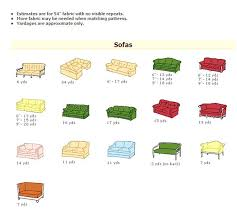 Upholstery Yardage Chart 799 Fabrics