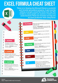 What Is A Spreadsheet In Excel Excel Formuala Cheatsheet Training Connection