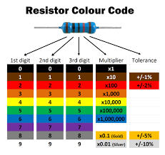 color chart free download create edit fill and print cmyk wiring