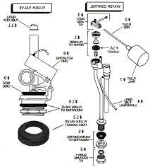 American Standard Faucet Diagram American Standard Toilet Bowl Parts Shower Faucet Diagram Antique
