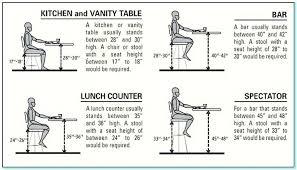 table height kitchen island kitchen island height kitchen island designs table height seating