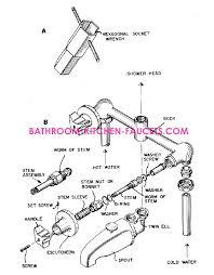 parts of a bathtub faucet modern all metal kitchen faucets shower faucet repair diagram