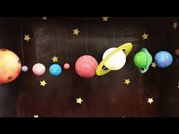 The  Best D Solar System Ideas On Pinterest Modèle De - Hanging solar system for kids room