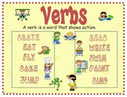 verbs for resume writing verbs thinglink