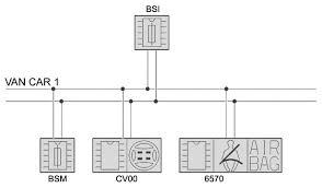 citroen lifier wiring diagram citroen free wiring diagrams