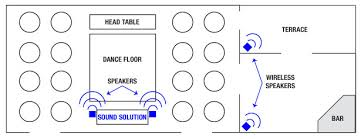 Wedding Reception Floor Plan Template The U201cmulti Room U201d Challenge U2013 Keeping Your Guests Connected To Your