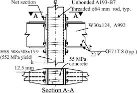 lexus is250 interior fuse box 2006 corolla fuse box diagram 2005 toyota corolla interior fuse