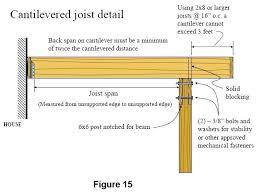cantilevered deck cantilever deck cantilever decks limits forexlife club