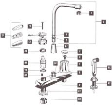 pull out kitchen faucet parts delta kitchen faucet parts accessories repair diagram pull out to